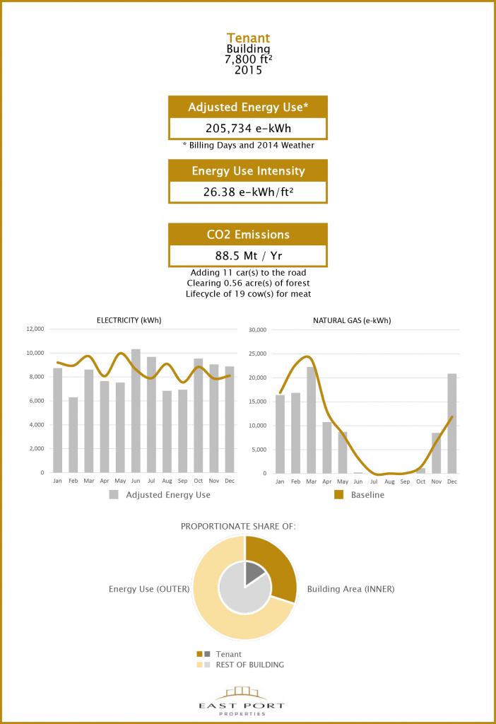 EPP-1104-12-NL-Scorecard